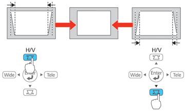Điều chỉnh vuông hình máy chiếu