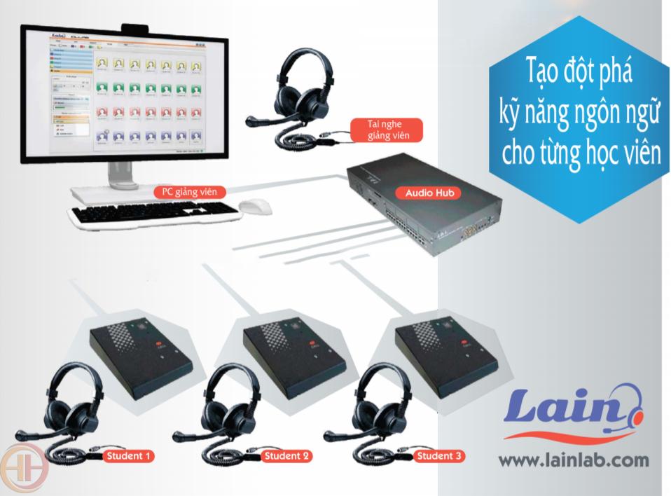 Hệ thống thiết bị của phòng học ngoại ngữ LAIN