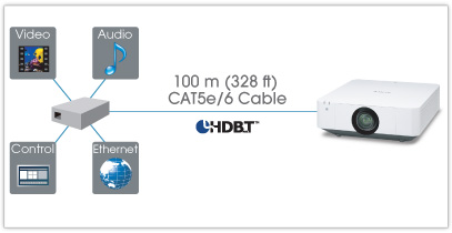 Giao diện HDBASE T
